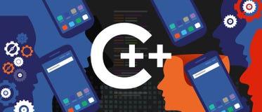 Tecnologia software di codifica di linguaggio di programmazione di applicazione mobile di C Fotografia Stock