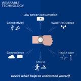 Tecnologia Wearable infographic com dispositivos espertos Imagens de Stock