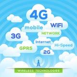Tecnologias sem fios 4G LTE Wifi WiMax 3G HSPA+ ilustração stock