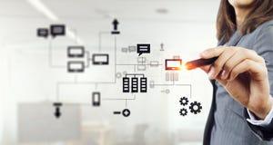 Tecnologie della rete sociale Media misti Immagine Stock