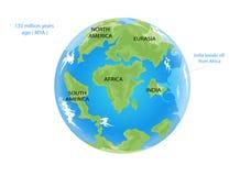 Tectonische beweging Royalty-vrije Stock Foto