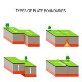 Tectonische plaatinteractie Vulkanen, Aardbevingen, en Plaat T royalty-vrije illustratie