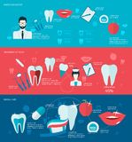 Teeth banner set Royalty Free Stock Images