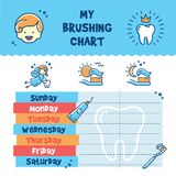 Teeth Brushing Incentive Chart, child dental poster. Stomatology Dental care thin line art icons, Vector illustration Stock Photo