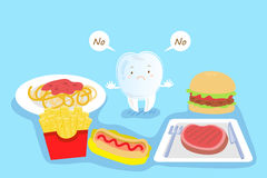 Teeth with invisible braces. Cartoon teeth with invisible braces can not eat food Stock Photo