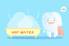 Teeth with invisible braces. Cartoon teeth with invisible braces can not in hot water Royalty Free Stock Image