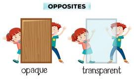 Tegenovergesteld woord van ondoorzichtig en transparant vector illustratie