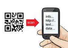 Tehnology de lecture de code de Qr Images stock
