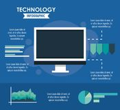 Tehnology infographic concept Royalty Free Stock Photo