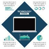 Tehnology infographic concept Stock Image