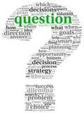 Teken het in kwestie van vragen Royalty-vrije Stock Afbeelding