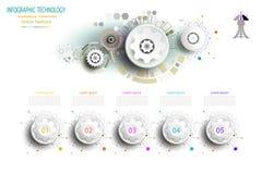 Teknik för hjul för kugghjul för Infographics mallteknologi på circu Fotografering för Bildbyråer