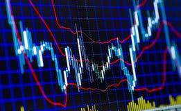 Teknisk analys av den börsaktier och forexen Arkivbilder
