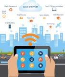 Teknologi för smart stads- och molnberäkning arkivfoton