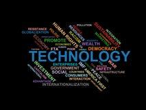 TEKNOLOGI - ordmolnwordcloud - uttryck från den globalisering-, ekonomi- och politikmiljön vektor illustrationer