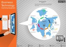 Teknologiaffärskommunikation över för idé- och begreppsvektor för värld den moderna Infographic för illustration mallen med symbo Fotografering för Bildbyråer