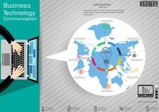 Teknologiaffärskommunikation över för idé- och begreppsvektor för värld den moderna Infographic för illustration mallen med symbo Arkivfoton