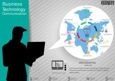 Teknologiaffärskommunikation över för idé- och begreppsvektor för värld den moderna Infographic för illustration mallen med symbo Royaltyfria Foton