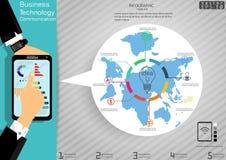 Teknologiaffärskommunikation över för idé- och begreppsvektor för värld den moderna Infographic för illustration mallen med symbo Arkivbild
