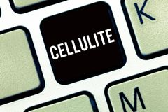 Tekstów szyldowi pokazuje celulitisy Konceptualnej fotografii Wytrwały podskórny sadło powoduje dimpling skóra obrazy stock