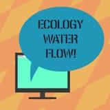 Tekst ekologii wody szyldowy pokazuje przepływ Konceptualny fotografia system dla analysisaging ilości synchronizować i ilość wod royalty ilustracja