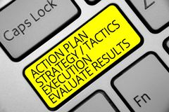 Teksta planu działania strategii taktyk szyldowa pokazuje egzekucja Ocenia rezultaty Konceptualnej fotografii zarządzania informa obraz royalty free