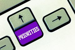 Teksta znak pokazuje priorytety Konceptualne fotografii rzeczy które dotyczą jak znacząco naglący niż inny fotografia royalty free
