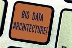 Tekstteken die Big Data-Architectuur tonen Conceptuele foto die wordt ontworpen om de analyse van de te grote sleutel van het geg stock fotografie