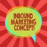 Tekstteken die Binnenkomend Marketing Concept tonen Conceptuele fotostrategie die zich bij het aantrekken van Bel van de klanten  royalty-vrije illustratie