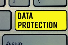 Tekstteken die Gegevensbescherming tonen De conceptuele foto beschermt IP adressen en persoonsgegevens tegen schadelijke software stock fotografie