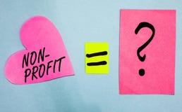 Tekstteken die niet Winst tonen De conceptuele foto die producten of de dienst zonder Roze document verlenen terug te betalen nee stock foto