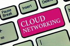 Tekstteken die Wolkenvoorzien van een netwerk tonen De conceptuele foto is termijn beschrijvend toegang van voorzien van een netw stock afbeeldingen