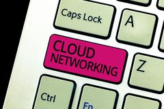 Tekstteken die Wolkenvoorzien van een netwerk tonen De conceptuele foto is termijn beschrijvend toegang van voorzien van een netw royalty-vrije stock afbeeldingen