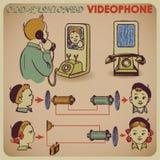 Teléfono retro stock de ilustración