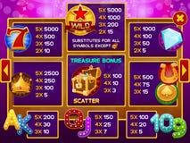 Tela da informação para o jogo dos entalhes Imagens de Stock
