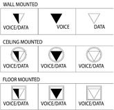 Telecommunication outlet symbols Stock Images