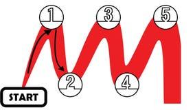 Teledyska proces w pięć krokach od początku celować Sinus krzywa z strzała od punktu punkt Infographic animacja w czerwieni royalty ilustracja