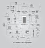 Telefon komórkowy informaci grafika Obraz Stock