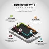 Telefonu ekranu cykl Infographic Zdjęcia Stock