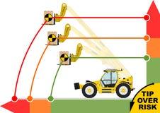 Telehandler risk vektor illustrationer