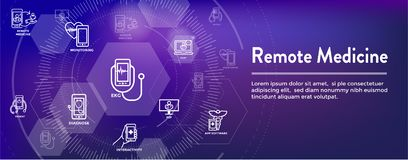 Telemedicine Header Banner For Web - Icon Set With Telehealth, E