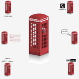 Telephone. Booth - Vintage, British style Royalty Free Stock Photo