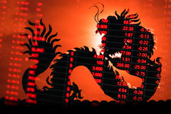 Teletipo del gráfico del mercado de acción de China Fotografía de archivo