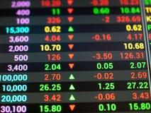 Teletipo del mercado de acción Imagenes de archivo