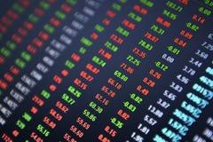 Teletipo del mercado de acción Imagen de archivo