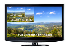 Television display concept. royalty free stock image