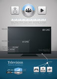 Television technologies, videos and broadcasts Royalty Free Stock Images