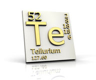 Tellurium form Periodic Table of Elements Royalty Free Stock Photos