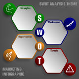 Tema da análise do SWOT Imagem de Stock