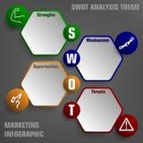 Tema di analisi dello SWOT Immagine Stock